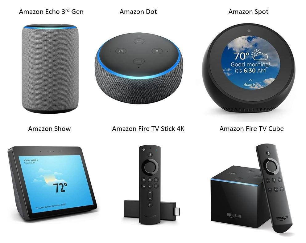 What is the Purpose of Smart Home Products?